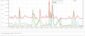 EMS & Monitoring